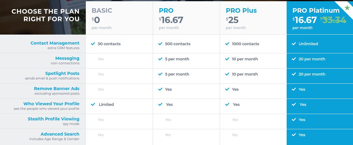 webtalk prices