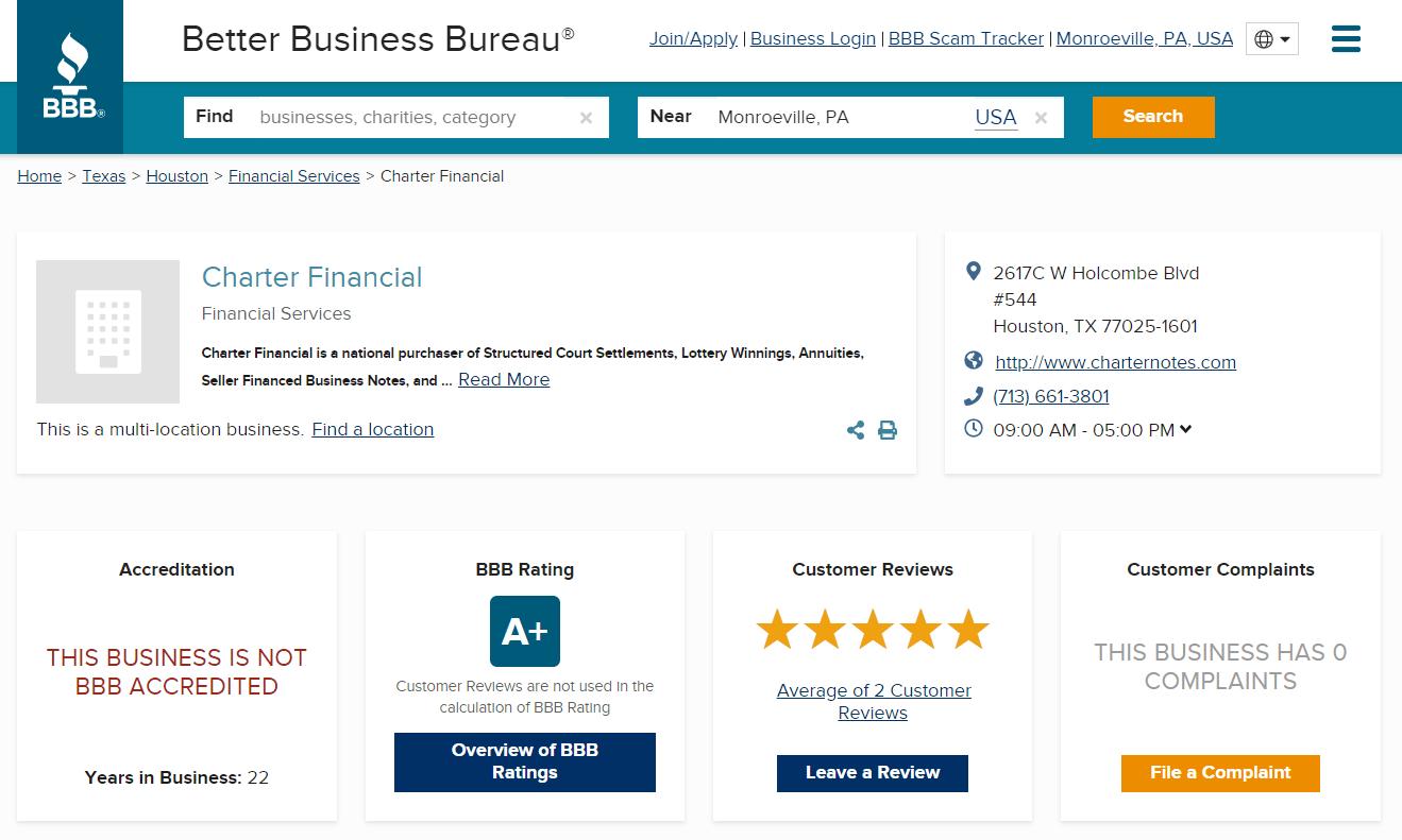 Charter Financial BBB